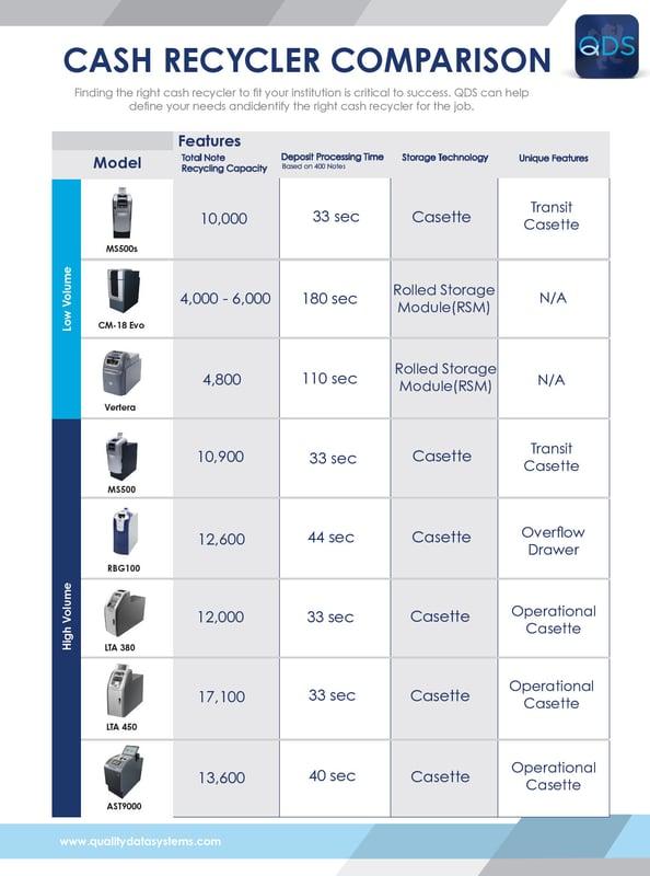 TCR-Comparison-Chart-2021-2